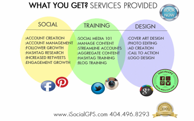 Social Media & Content Writing Services
